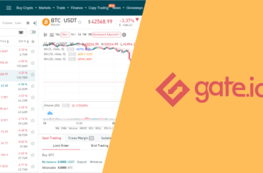 Gate.io Exchange Review